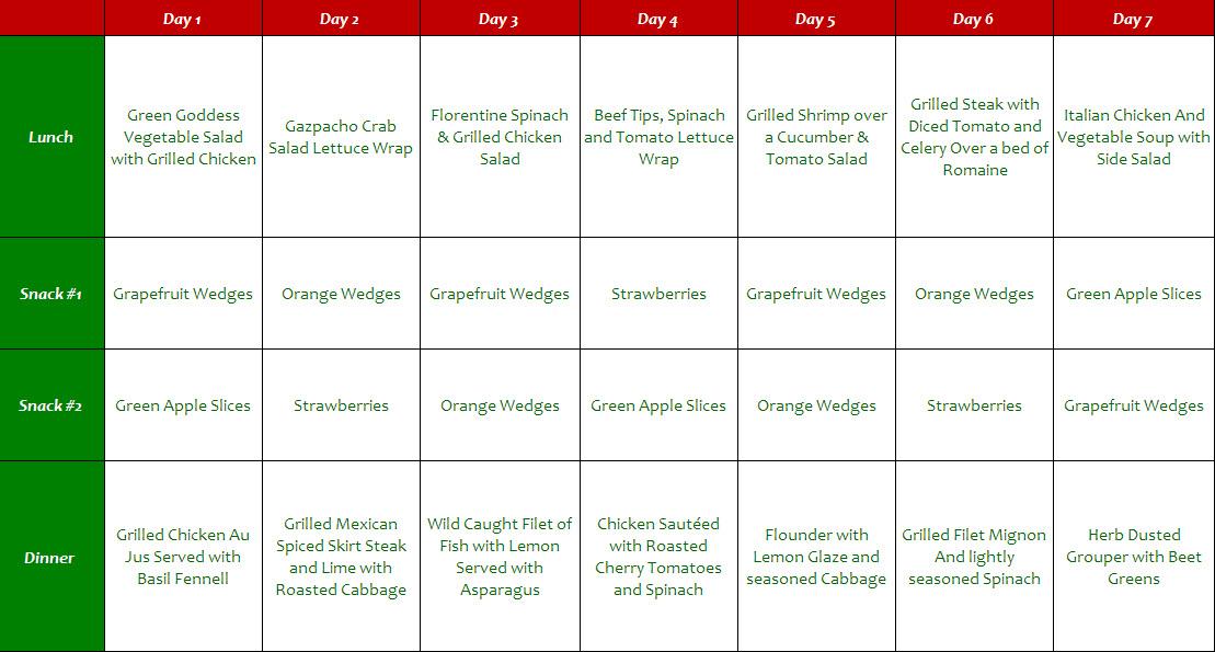 hcg diet food menu HCG Diet Food Delivery